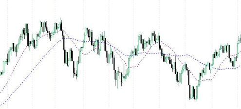tradingrange