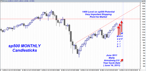sp50020110209marty_thumb.png