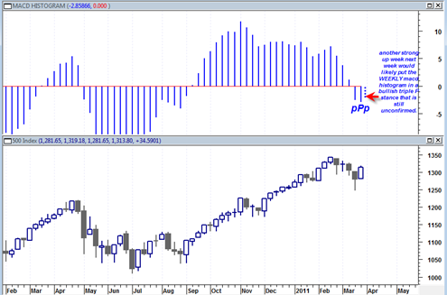 sp500weekly20110325_thumb.png