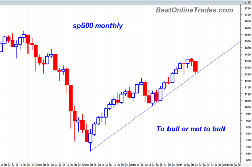sp500monthly20110616_thumb.png