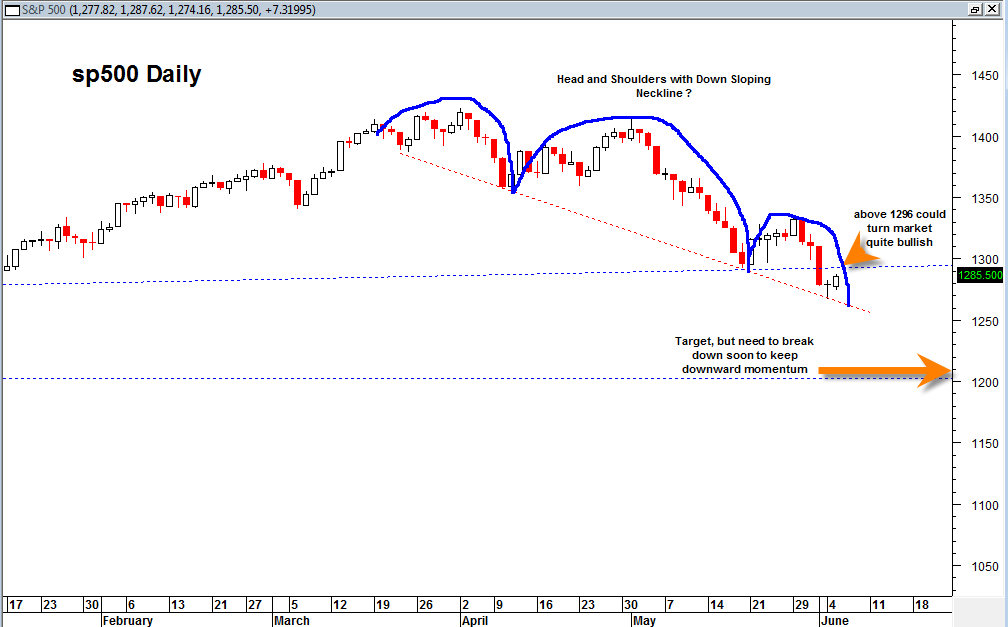 sp50020120605.png