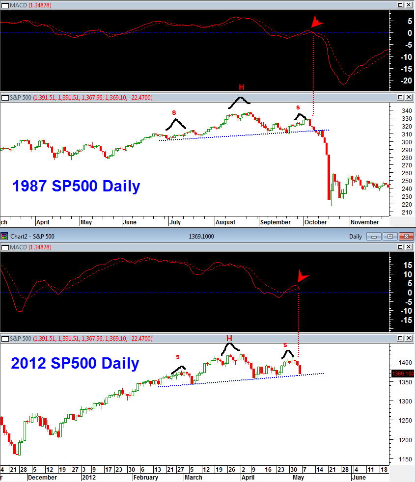 sp500stockmarketcrash05062012