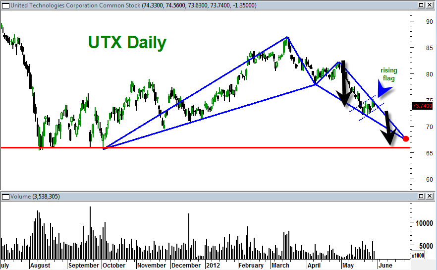 utx20120530.png
